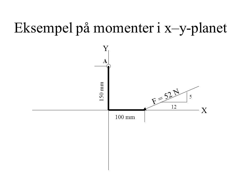 Eksempel på momenter i x–y-planet