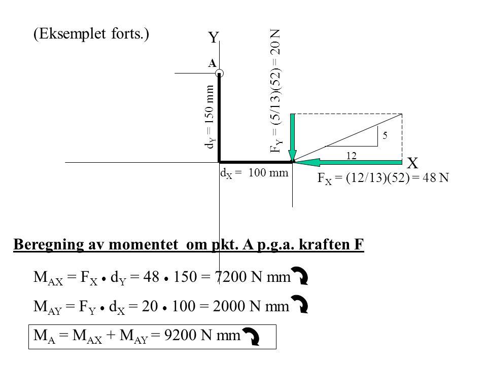 Beregning av momentet om pkt. A p.g.a. kraften F