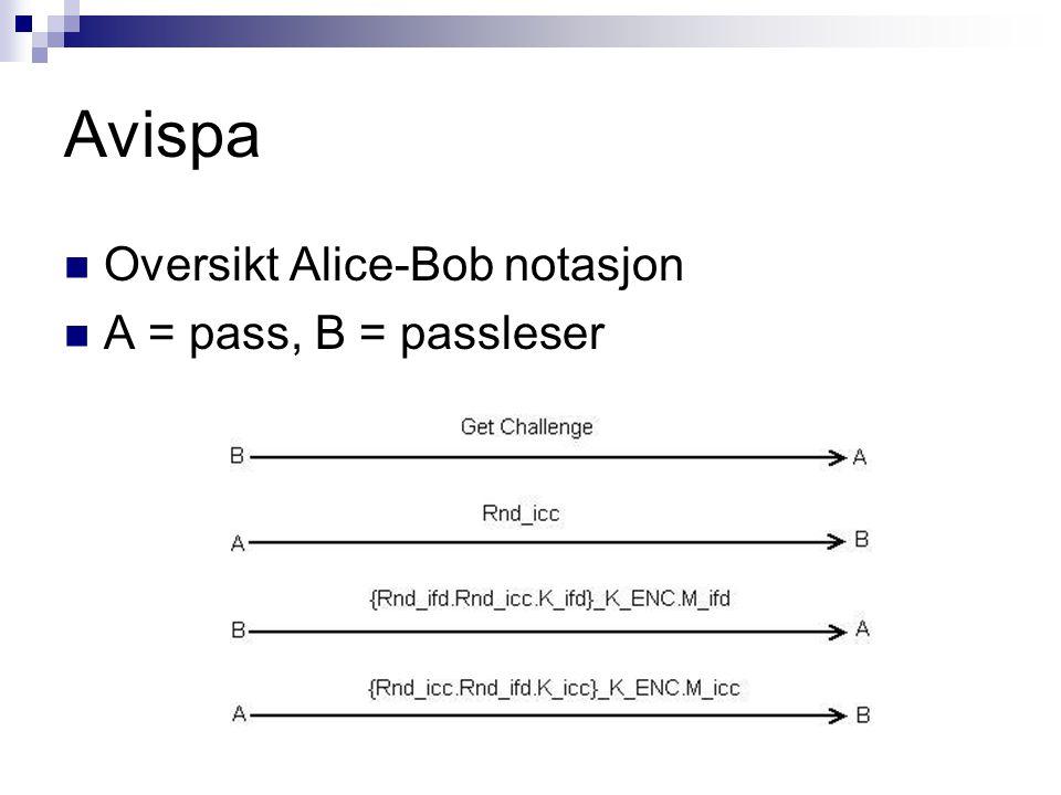 Avispa Oversikt Alice-Bob notasjon A = pass, B = passleser