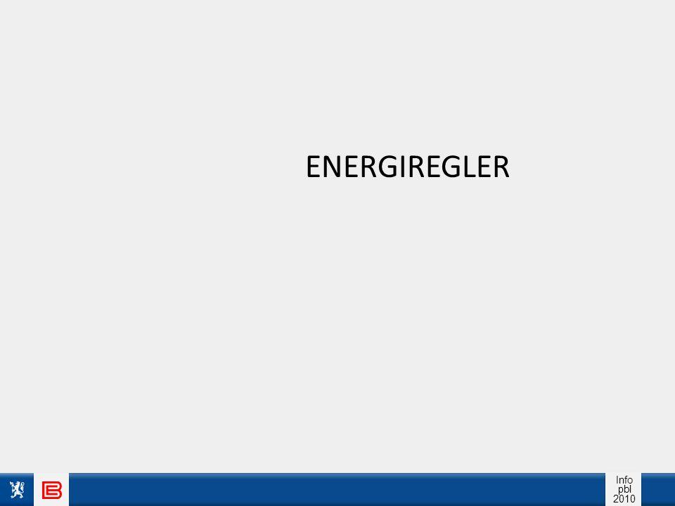 ENERGIREGLER