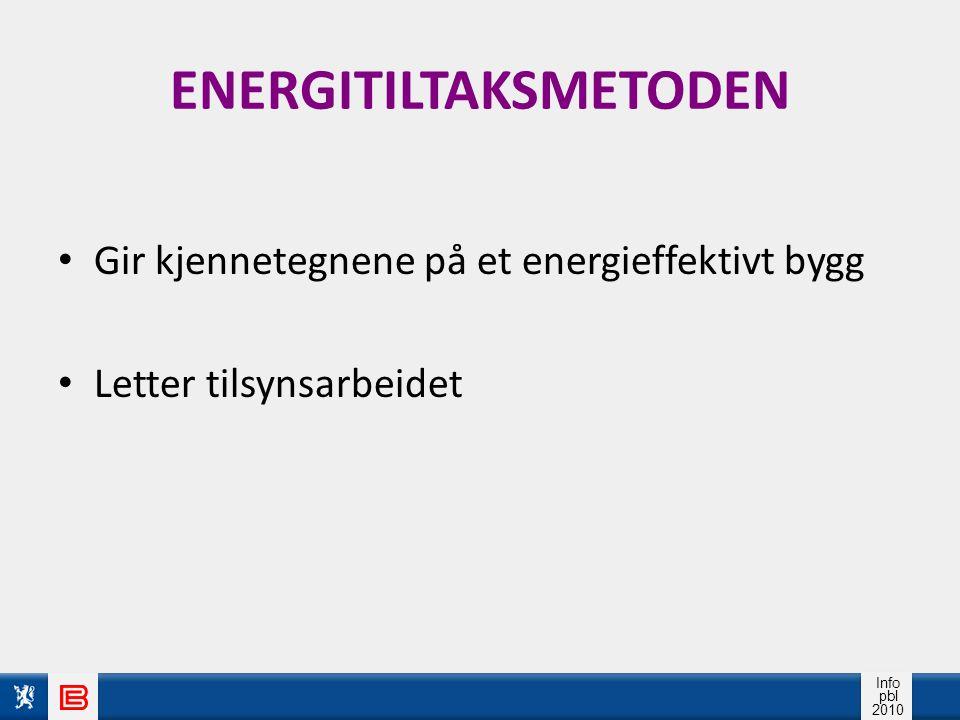 ENERGITILTAKSMETODEN
