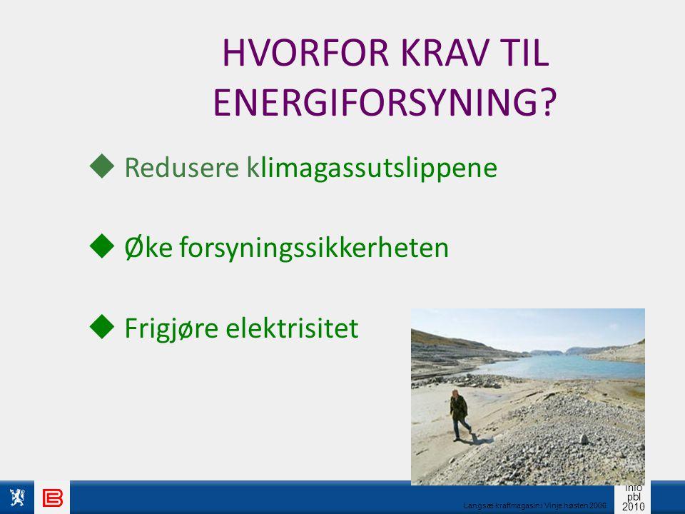 HVORFOR KRAV TIL ENERGIFORSYNING