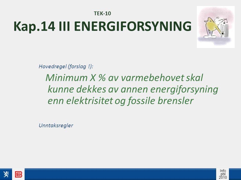 TEK-10 Kap.14 III ENERGIFORSYNING