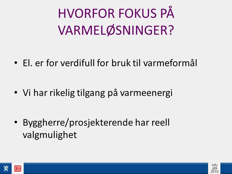 HVORFOR FOKUS PÅ VARMELØSNINGER