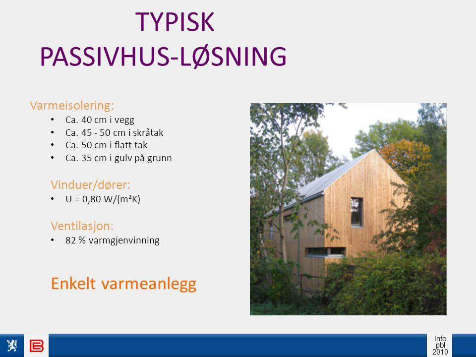 TYPISK PASSIVHUS-LØSNING