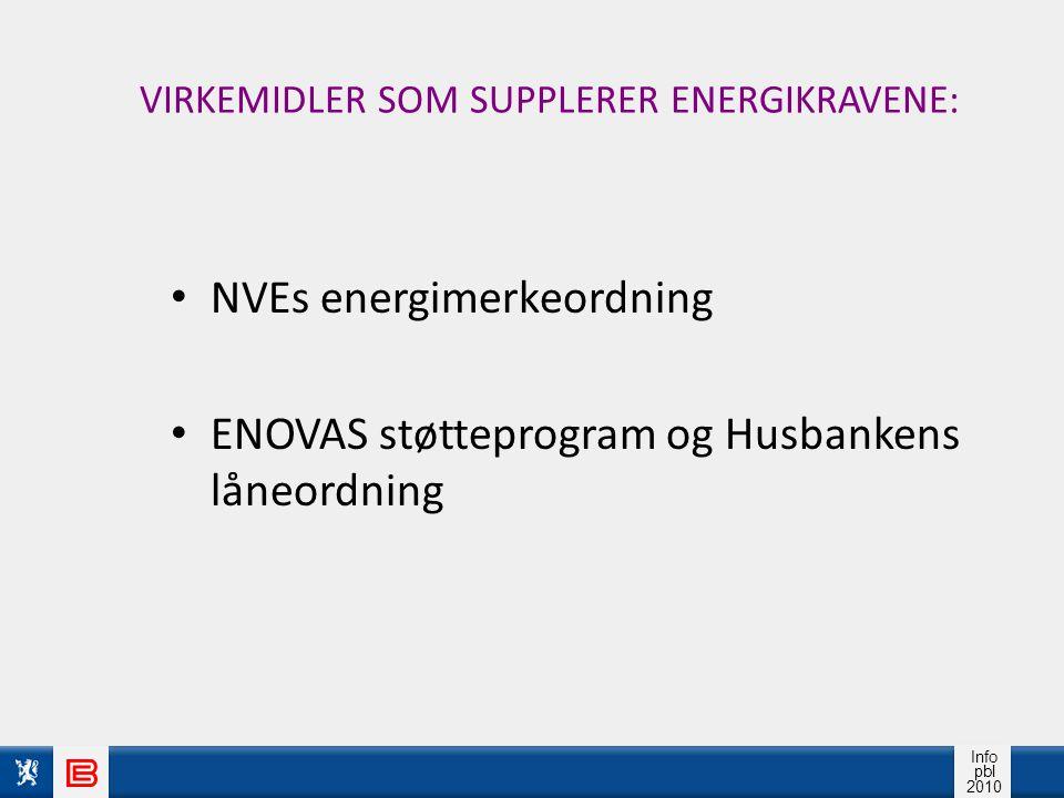 VIRKEMIDLER SOM SUPPLERER ENERGIKRAVENE:
