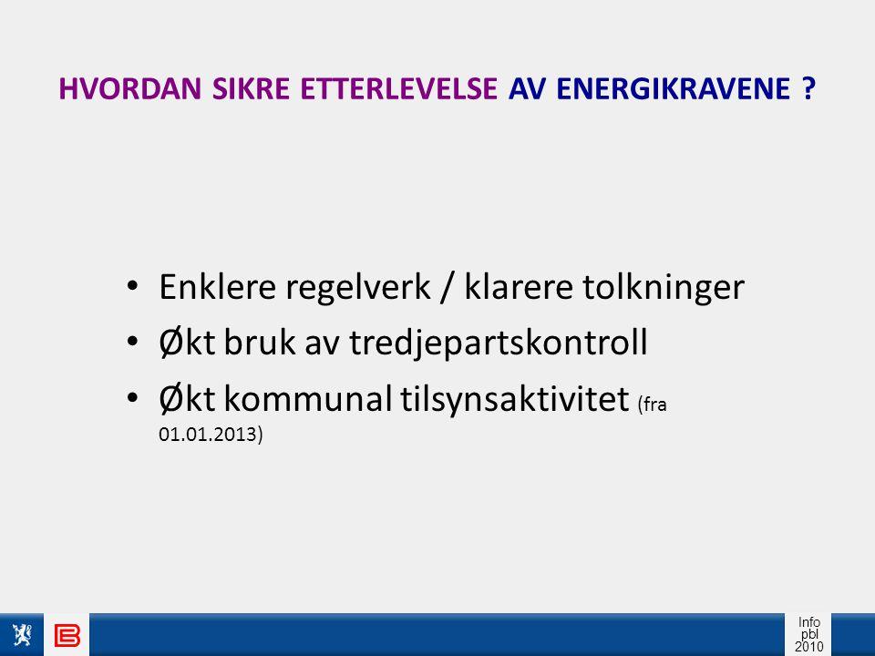 HVORDAN SIKRE ETTERLEVELSE AV ENERGIKRAVENE