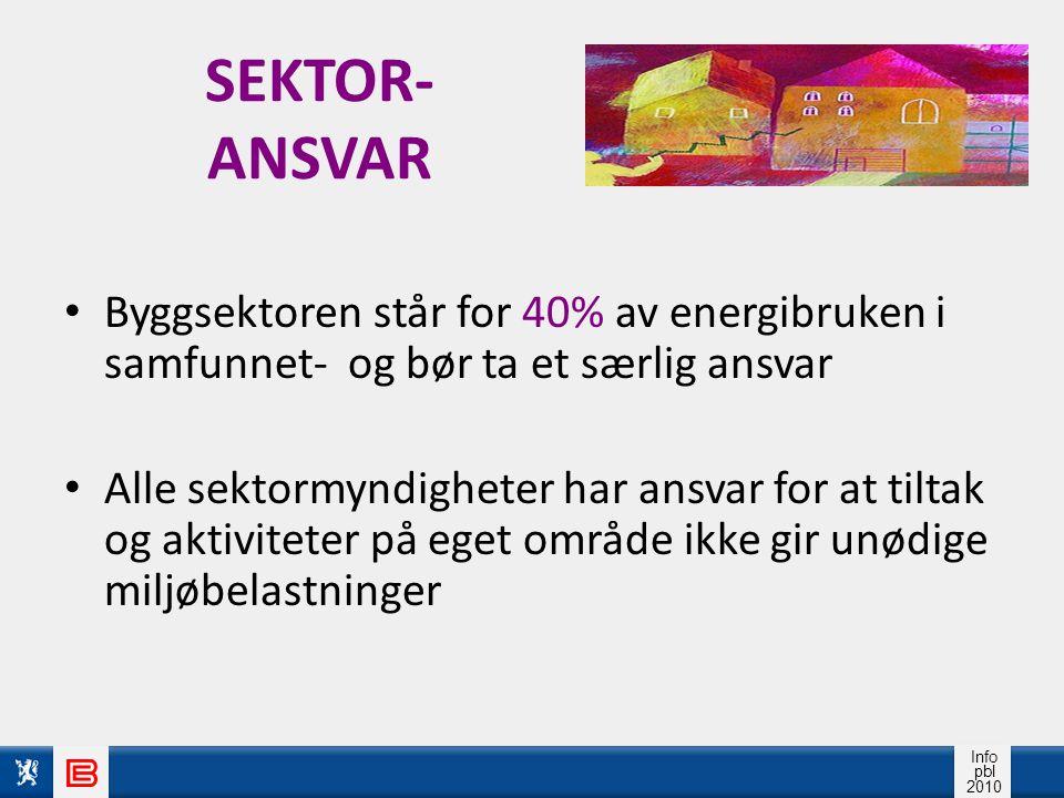 SEKTOR- ANSVAR Byggsektoren står for 40% av energibruken i samfunnet- og bør ta et særlig ansvar.