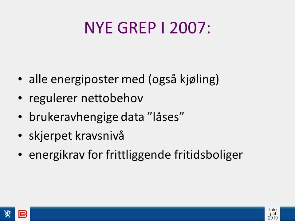 NYE GREP I 2007: alle energiposter med (også kjøling)