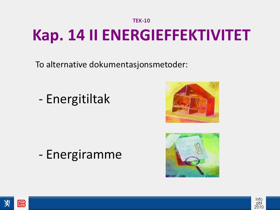 TEK-10 Kap. 14 II ENERGIEFFEKTIVITET