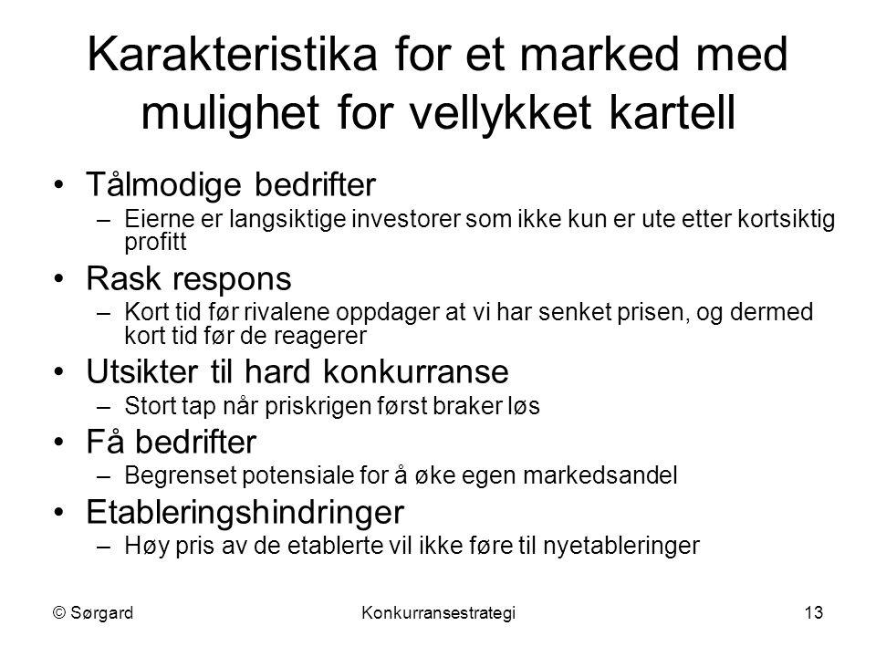 Karakteristika for et marked med mulighet for vellykket kartell