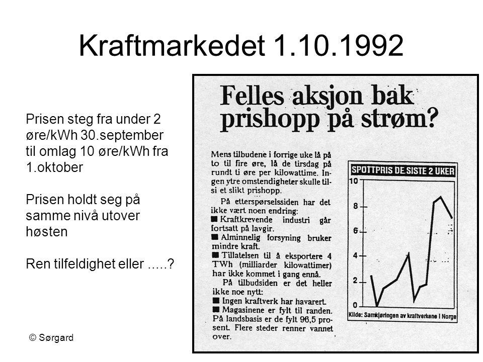 Kraftmarkedet 1.10.1992 Prisen steg fra under 2 øre/kWh 30.september til omlag 10 øre/kWh fra 1.oktober.