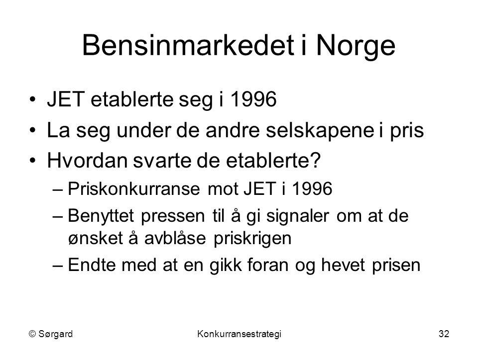 Bensinmarkedet i Norge
