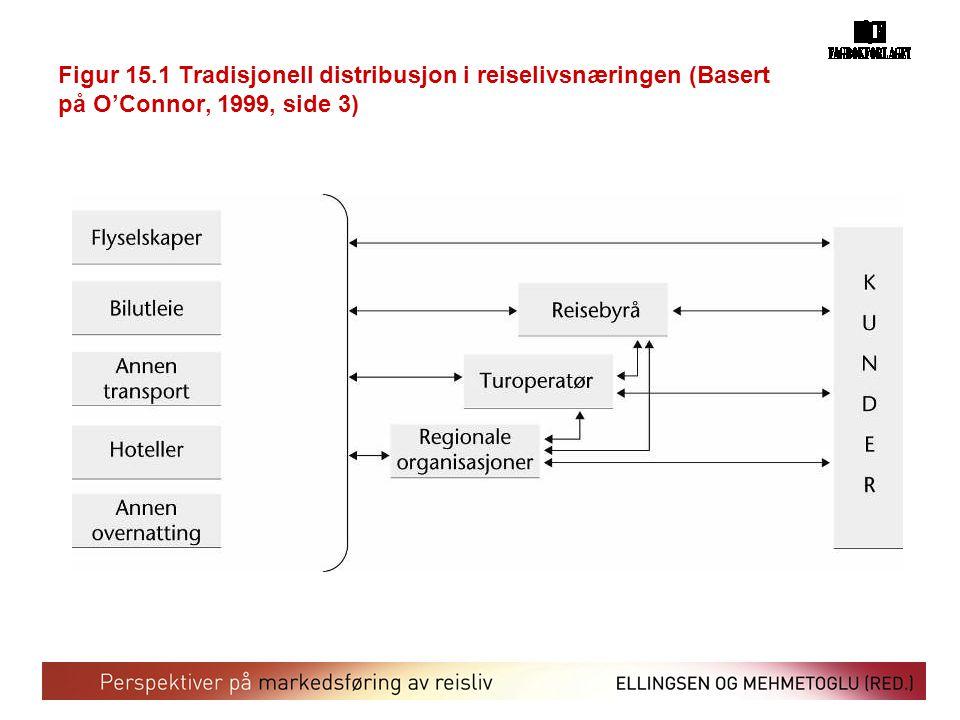 Figur 15.1 Tradisjonell distribusjon i reiselivsnæringen (Basert på O'Connor, 1999, side 3)