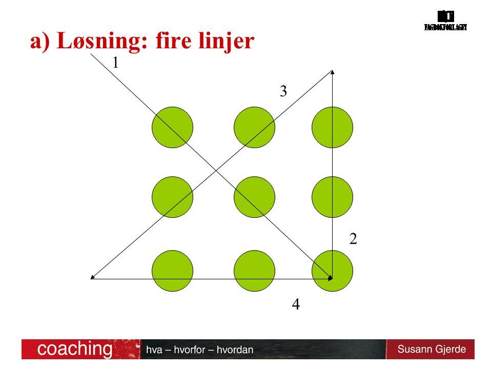 a) Løsning: fire linjer