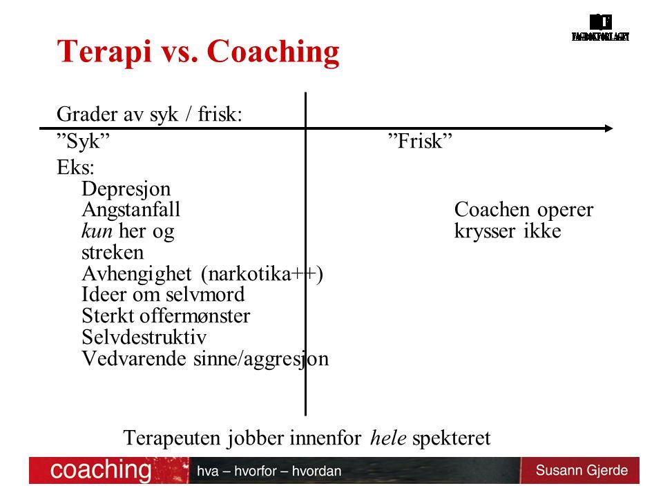 Terapi vs. Coaching Grader av syk / frisk: Syk Frisk