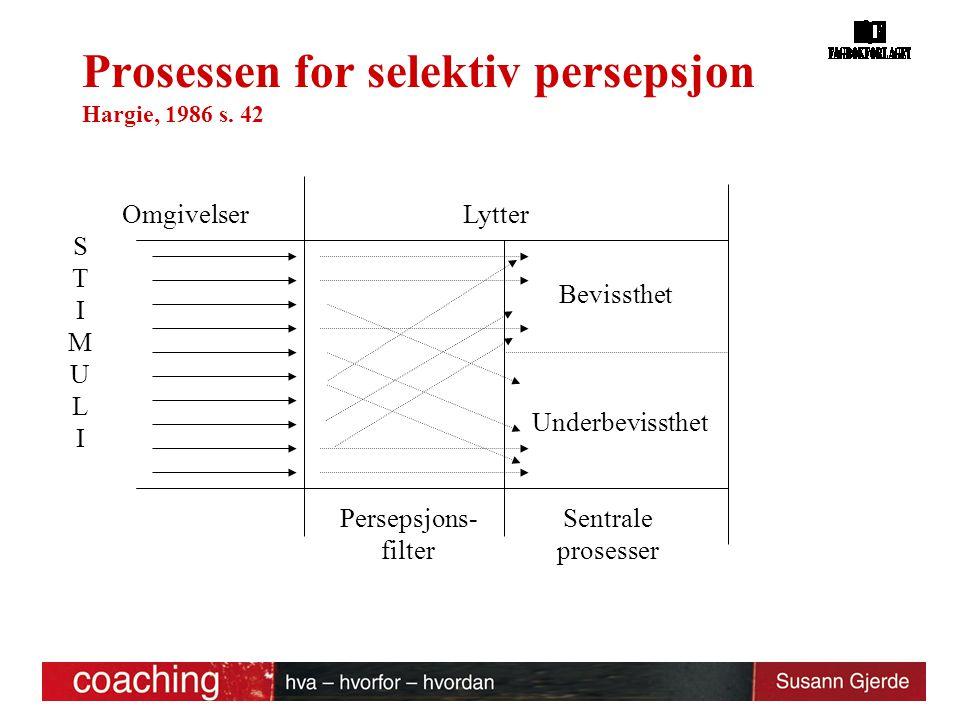 Prosessen for selektiv persepsjon Hargie, 1986 s. 42