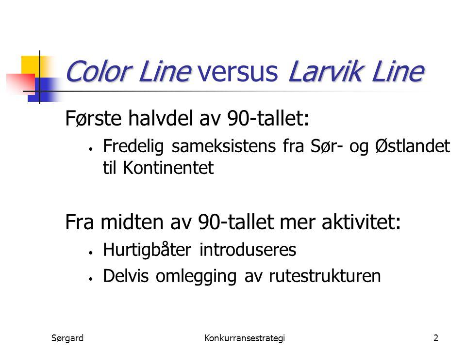 Color Line versus Larvik Line