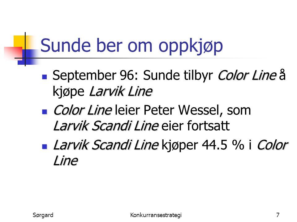 Sunde ber om oppkjøp September 96: Sunde tilbyr Color Line å kjøpe Larvik Line. Color Line leier Peter Wessel, som Larvik Scandi Line eier fortsatt.