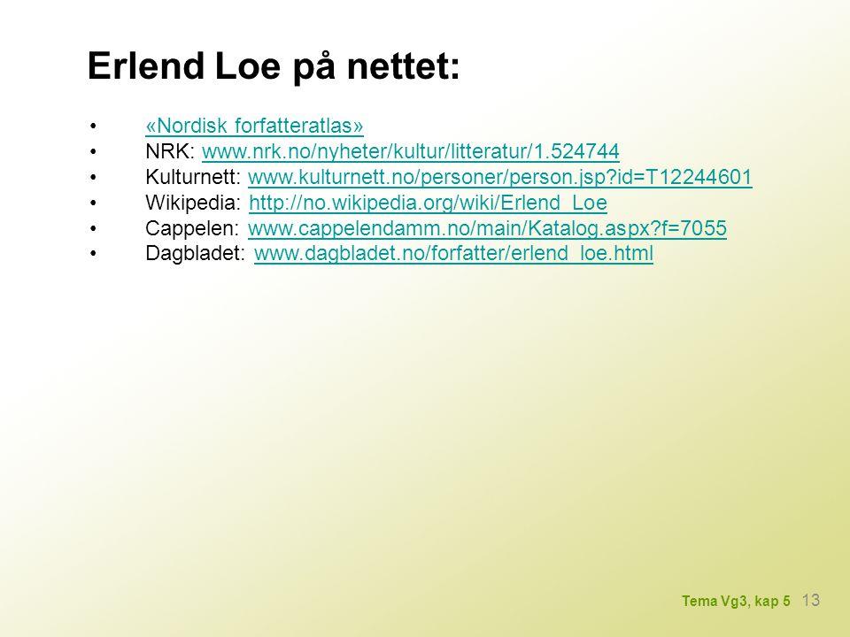 Erlend Loe på nettet: • «Nordisk forfatteratlas»