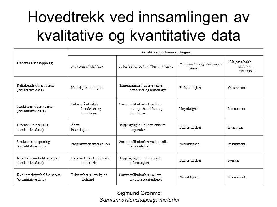 Hovedtrekk ved innsamlingen av kvalitative og kvantitative data