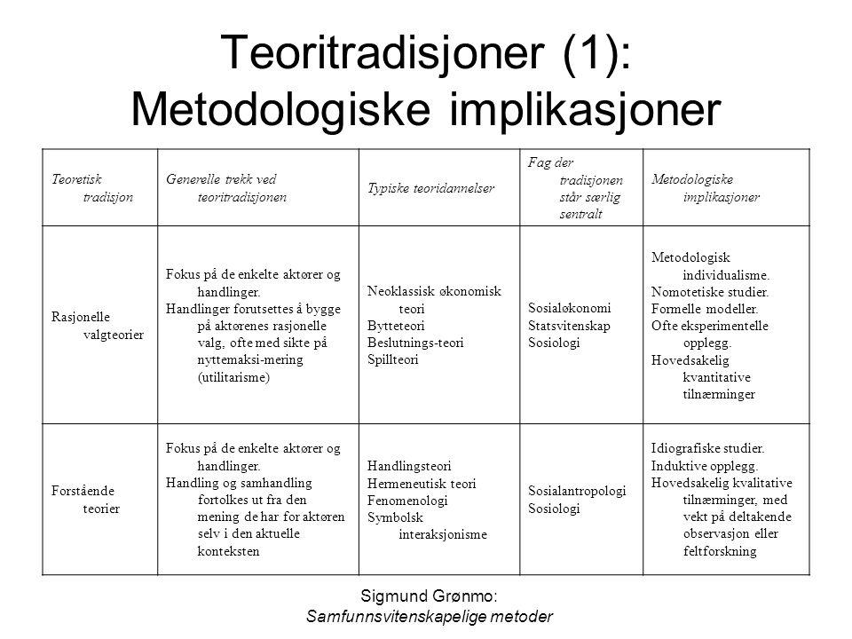 Teoritradisjoner (1): Metodologiske implikasjoner