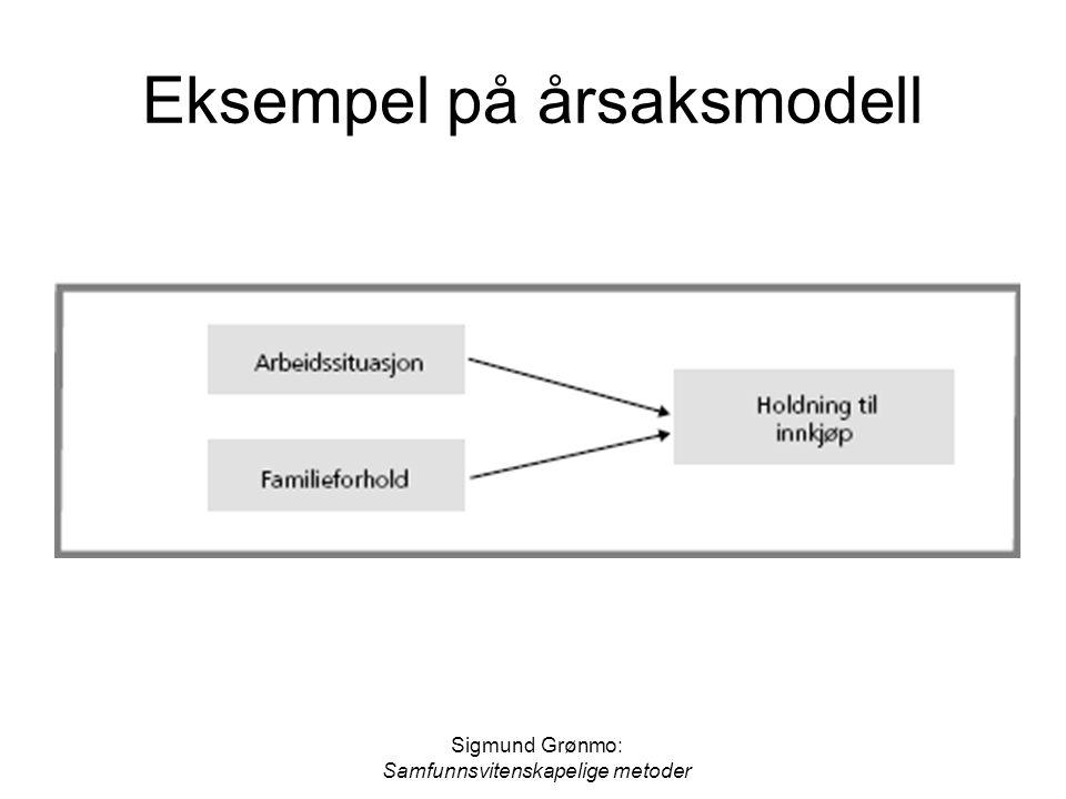 Eksempel på årsaksmodell