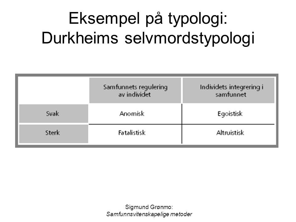Eksempel på typologi: Durkheims selvmordstypologi