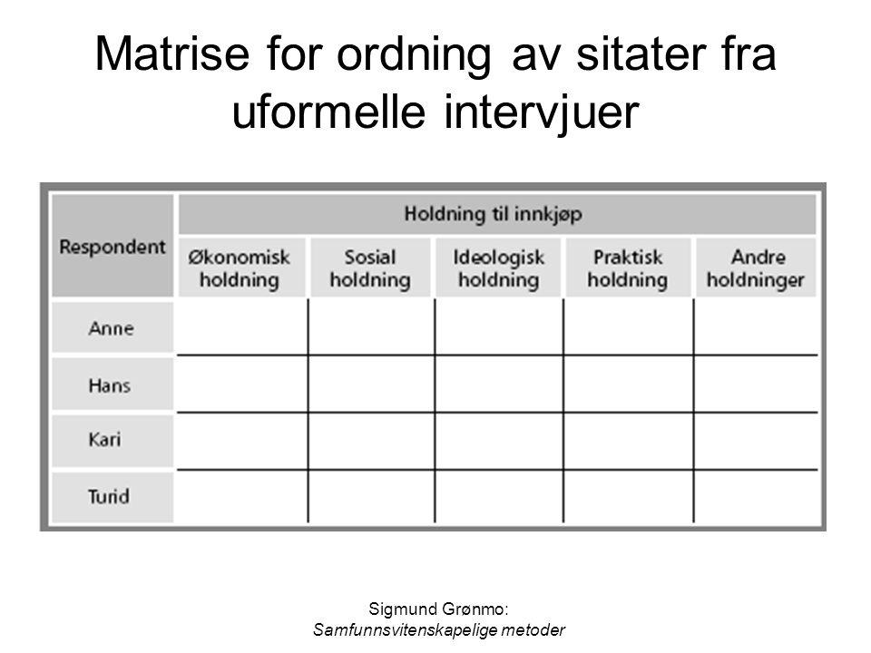 Matrise for ordning av sitater fra uformelle intervjuer