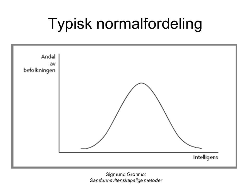 Typisk normalfordeling