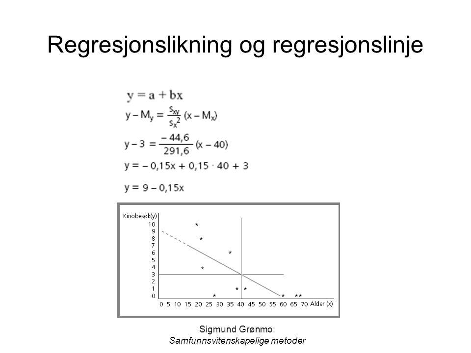 Regresjonslikning og regresjonslinje