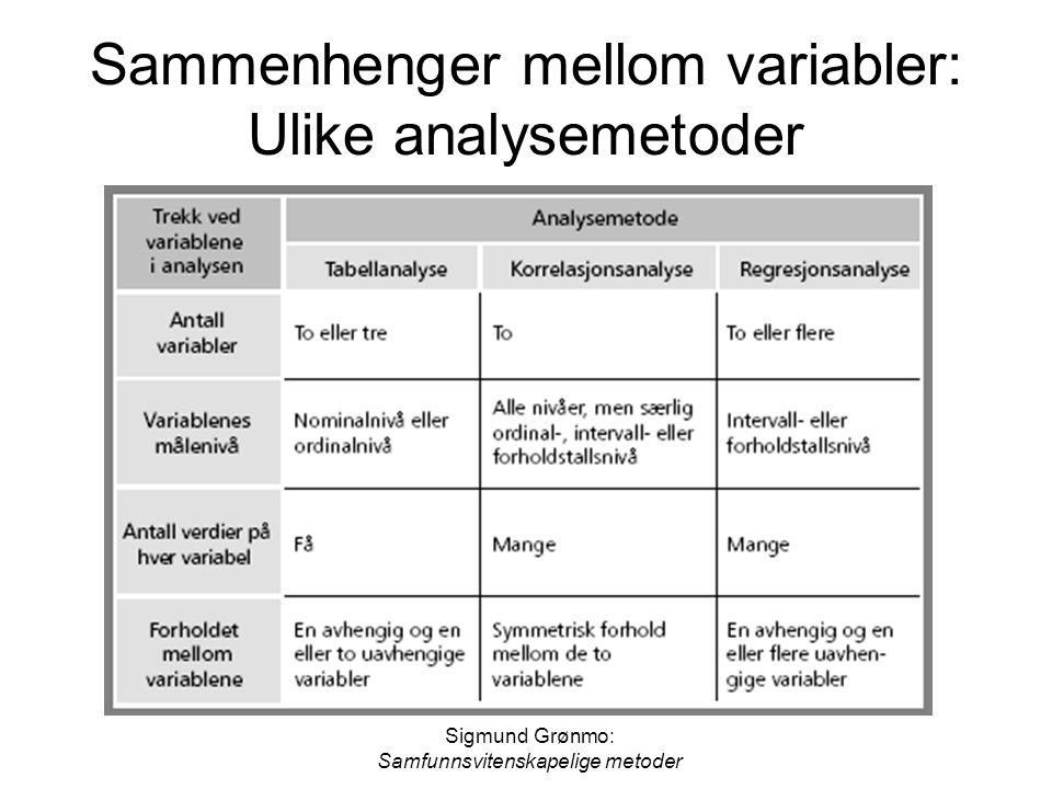 Sammenhenger mellom variabler: Ulike analysemetoder
