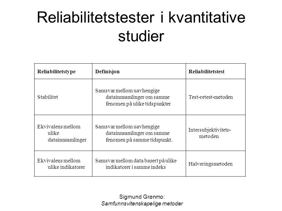 Reliabilitetstester i kvantitative studier