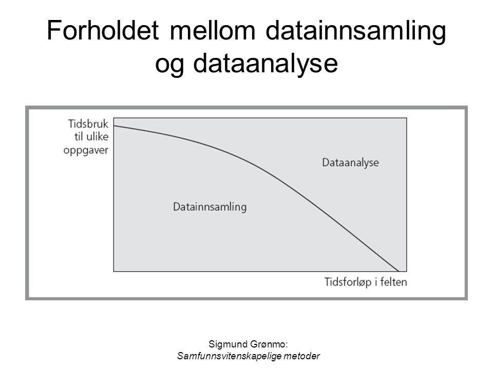 Forholdet mellom datainnsamling og dataanalyse