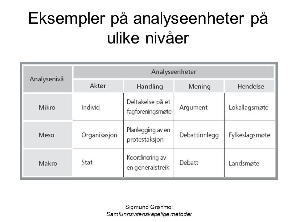 Eksempler på analyseenheter på ulike nivåer