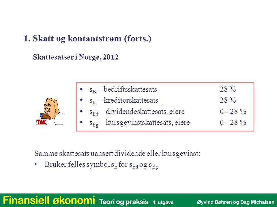 1. Skatt og kontantstrøm (forts.)
