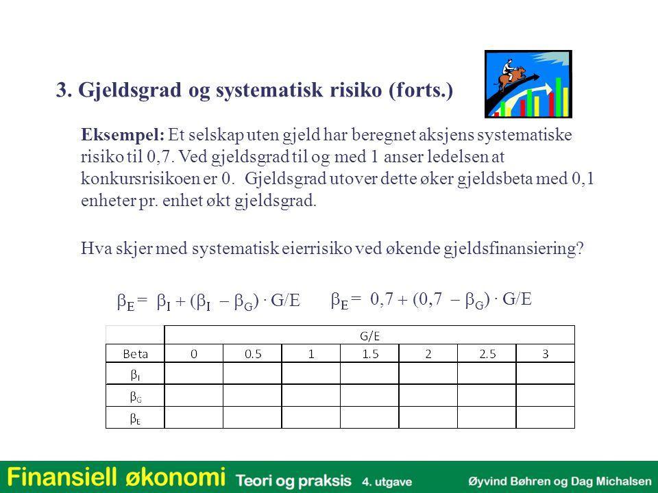 3. Gjeldsgrad og systematisk risiko (forts.)