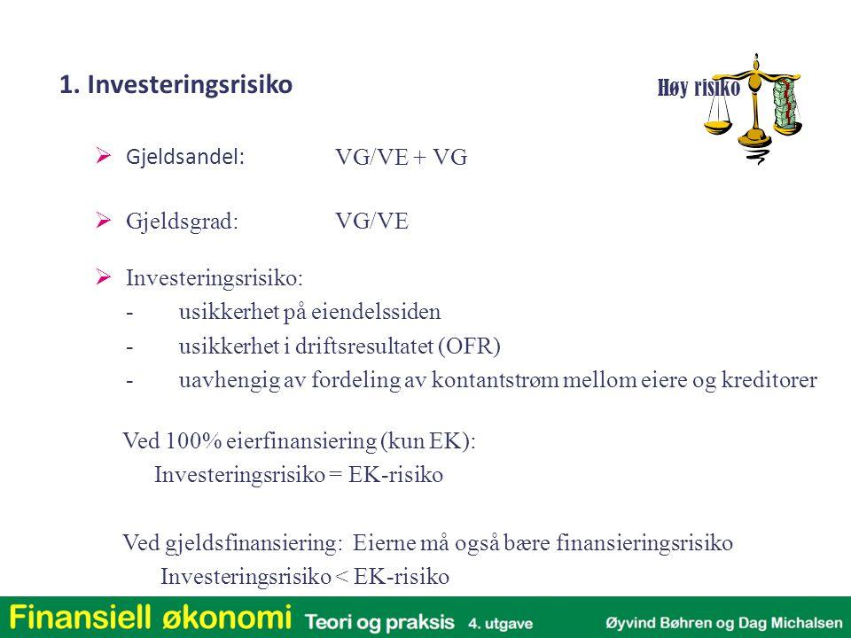 1. Investeringsrisiko Gjeldsandel: VG/VE + VG Gjeldsgrad: VG/VE