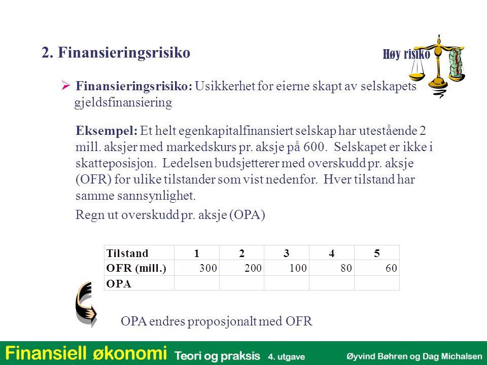2. Finansieringsrisiko Høy risiko. Finansieringsrisiko: Usikkerhet for eierne skapt av selskapets.