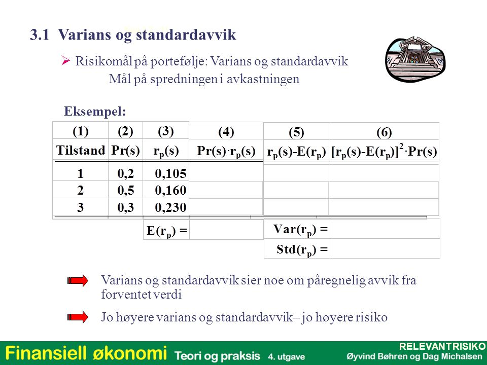 3.1 Varians og standardavvik
