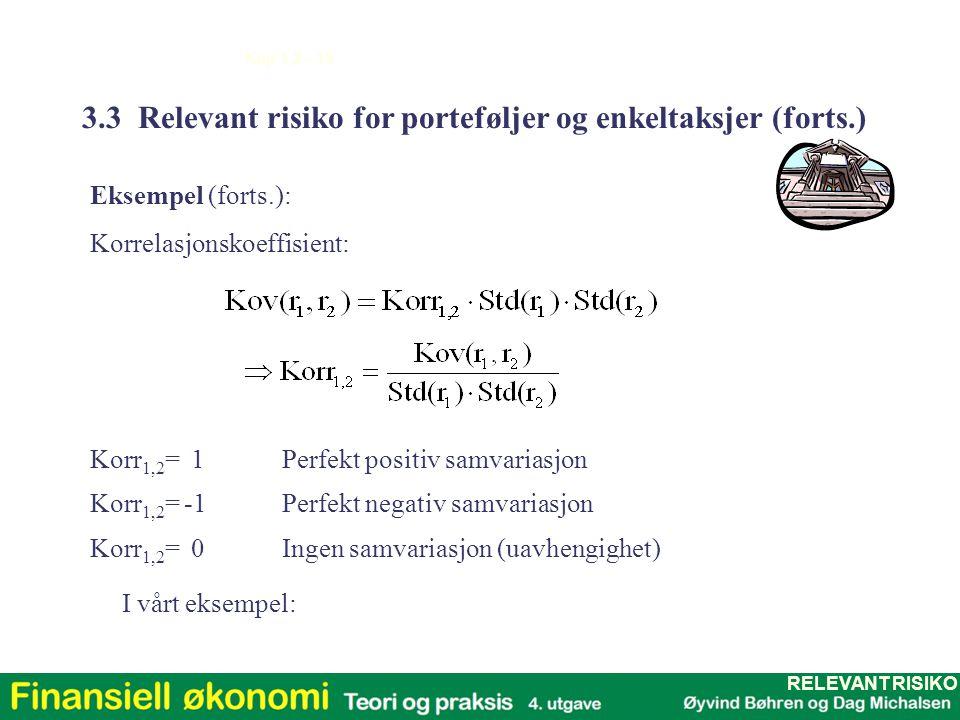 3.3 Relevant risiko for porteføljer og enkeltaksjer (forts.)