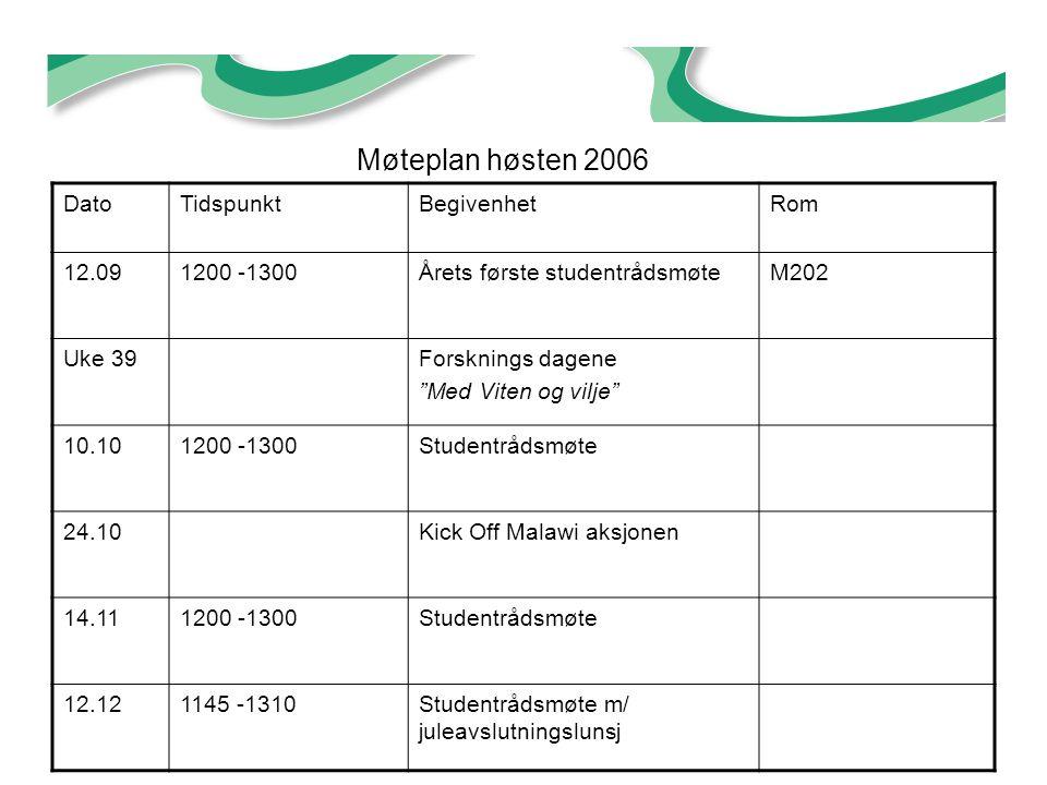 Møteplan høsten 2006 Dato Tidspunkt Begivenhet Rom 12.09 1200 -1300