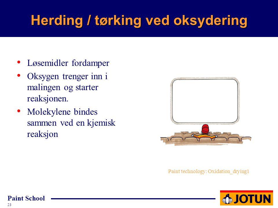 Herding / tørking ved oksydering