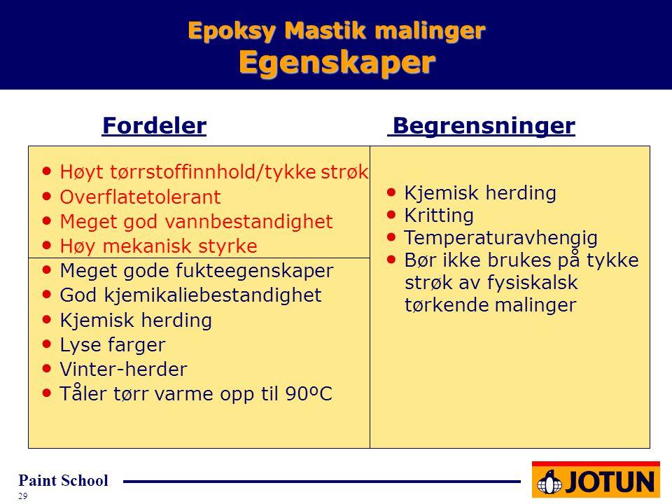 Epoksy Mastik malinger