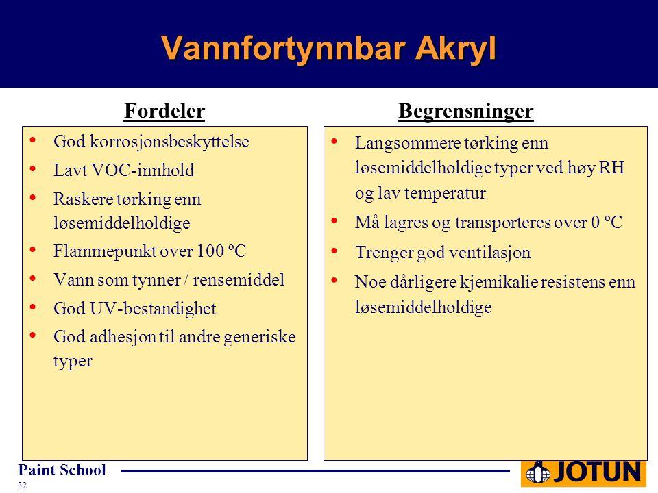 Vannfortynnbar Akryl Fordeler Begrensninger God korrosjonsbeskyttelse