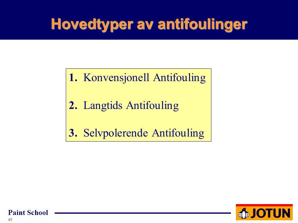 Hovedtyper av antifoulinger