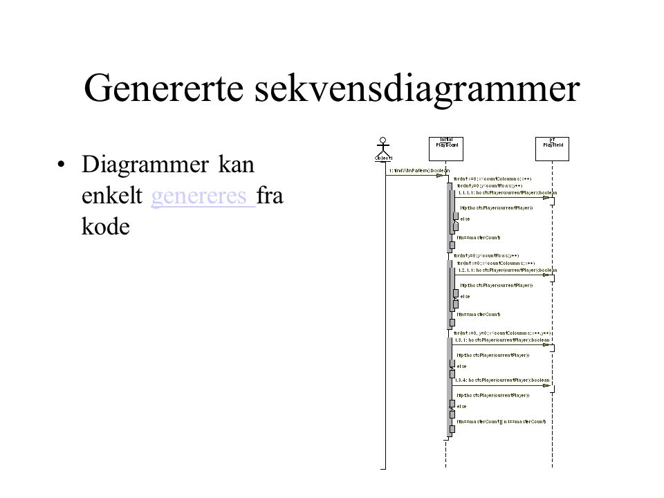 Genererte sekvensdiagrammer