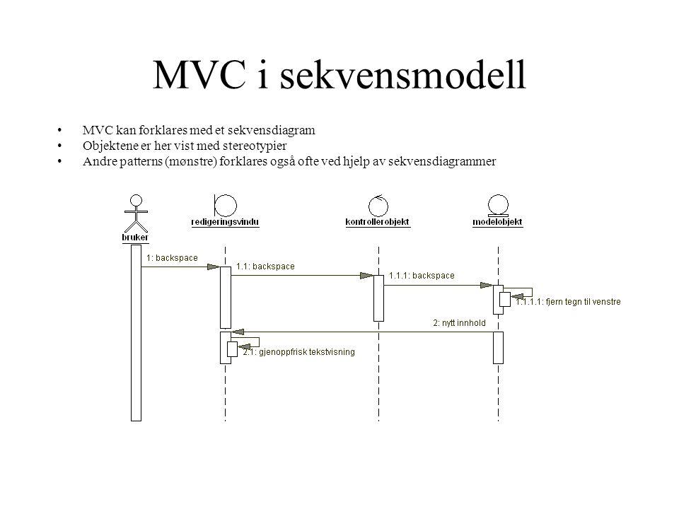 MVC i sekvensmodell MVC kan forklares med et sekvensdiagram