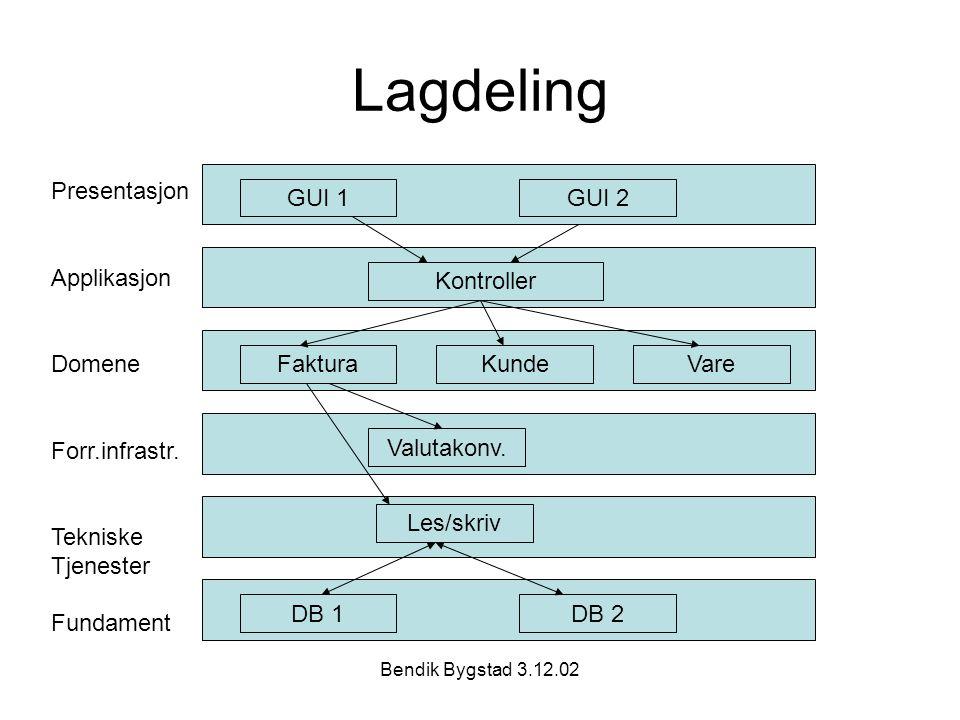 Lagdeling Presentasjon Applikasjon Domene Forr.infrastr. Tekniske
