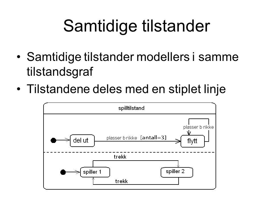 Samtidige tilstander Samtidige tilstander modellers i samme tilstandsgraf.